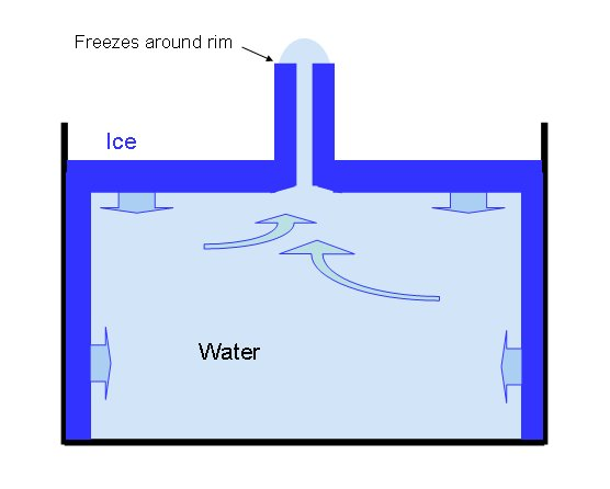 ice-spike-formation